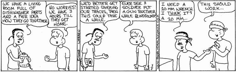 03/05/2003