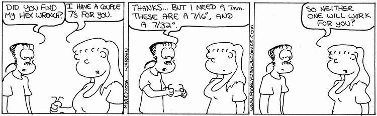 05/02/2006